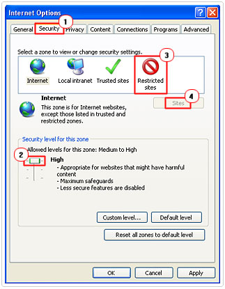 IE Restricted Sites