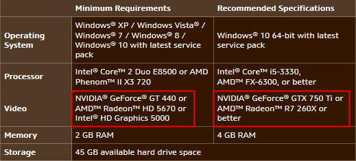 graphics card system requirements